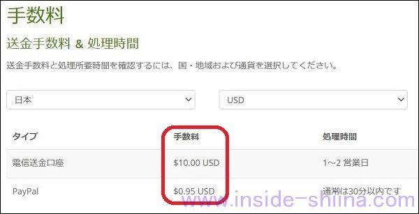 iHerb 紹介クレジット換金方法16