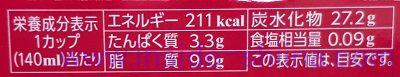 MOW 完熟いちご練乳 カロリー 糖質