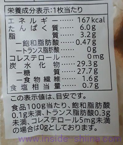 セブンブレッド カロリー 糖質
