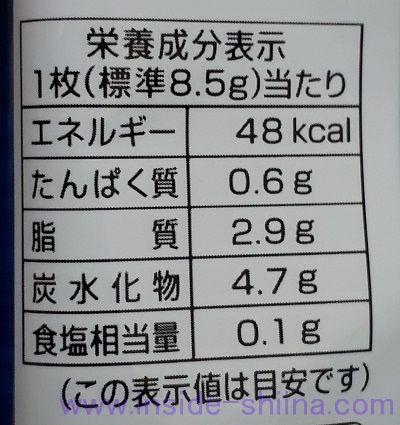 東ハト ソルティ バター1枚のカロリー、糖質、脂質は!