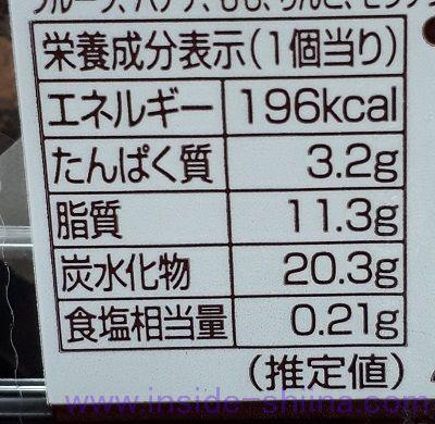 ガナッシュケーキ カロリー 糖質