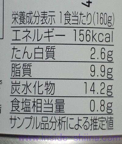 帝国ホテル コーンのクリームスープのカロリー、糖質、脂質