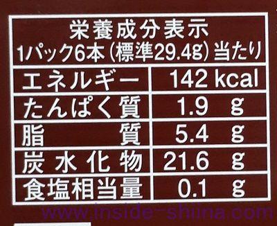 ヤマザキ ピコラのカロリー、糖質、脂質は!