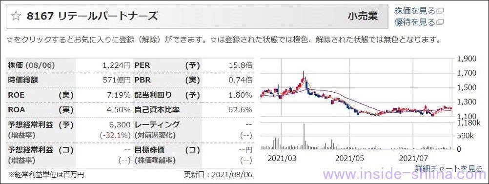 リテールパートナーズ(8167):配当利回り3.65%