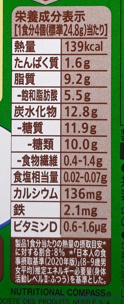 ミロのチョコレート、ミロボックスのカロリー、糖質、脂質は!