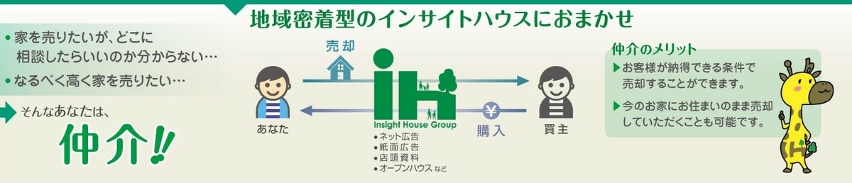f:id:Insighthouse:20210320093452j:plain