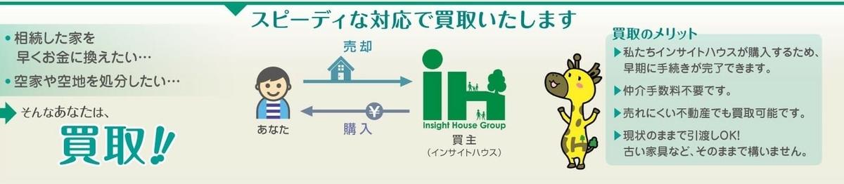 f:id:Insighthouse:20210320093513j:plain