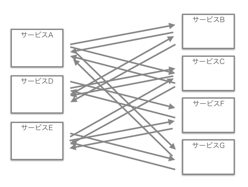 f:id:IntelligentTechnology:20200327133436p:plain