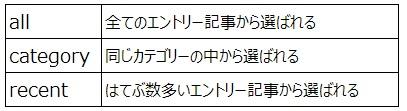 f:id:InterMax:20160220110808j:plain