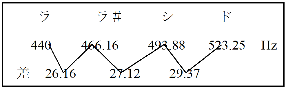 f:id:Inuosann:20190728143023p:plain