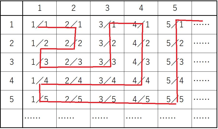 f:id:Inuosann:20200412125801p:plain