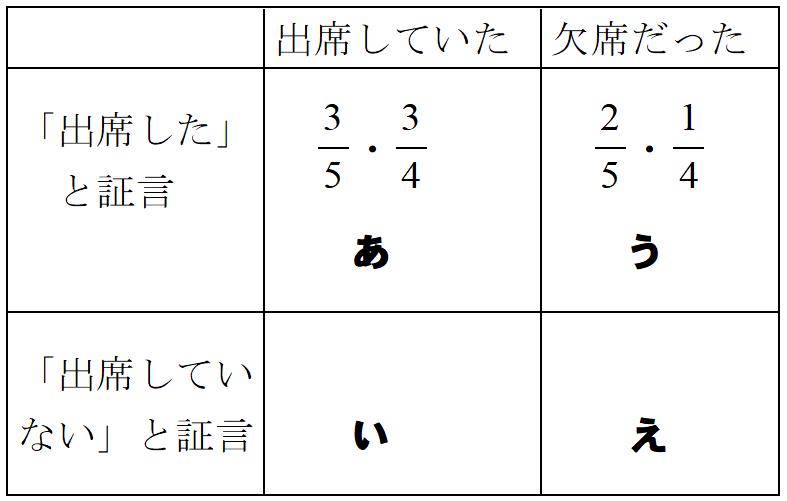f:id:Inuosann:20200423125856p:plain