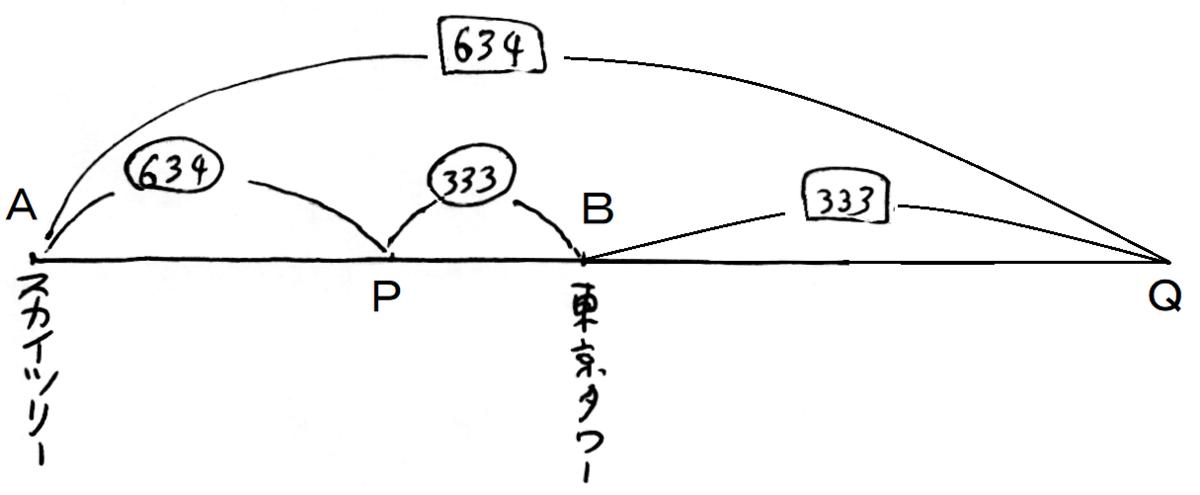 f:id:Inuosann:20200426203951p:plain