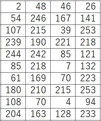 f:id:Inuosann:20200527124138p:plain:w200