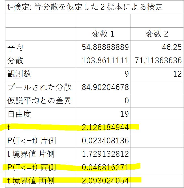 f:id:Inuosann:20201004224850p:plain