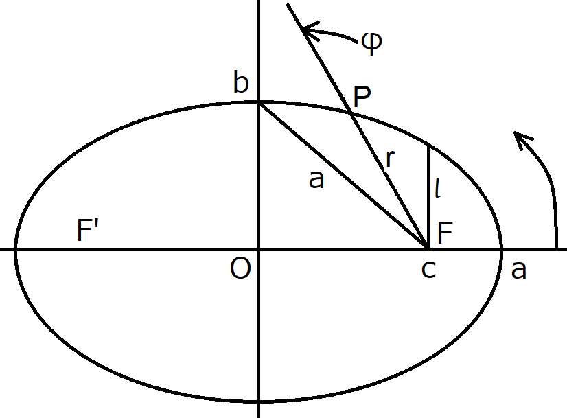 f:id:Inuosann:20201202125442p:plain