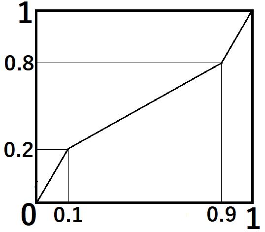 f:id:Inuosann:20210225121754p:plain