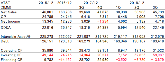 f:id:Investor-neko:20190103220823p:plain