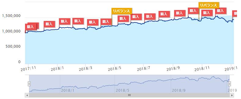 f:id:Investor-neko:20190108062635p:plain