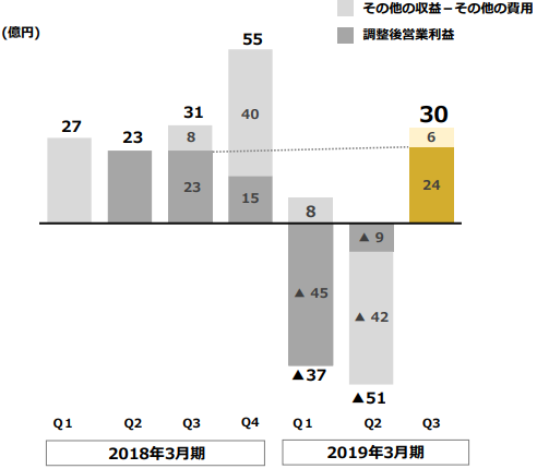 f:id:Investor-neko:20190216221554p:plain