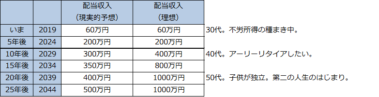 f:id:Investor-neko:20190303134505p:plain
