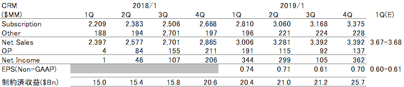 f:id:Investor-neko:20190310143902p:plain