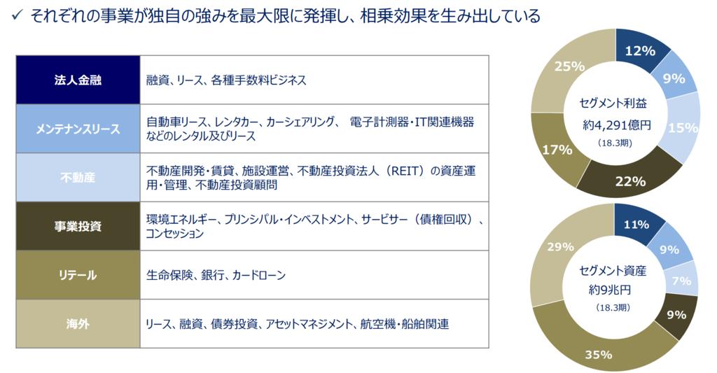 f:id:Investor-neko:20190310152001p:plain