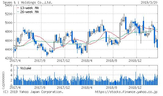 f:id:Investor-neko:20190321213344p:plain