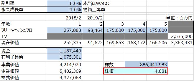 f:id:Investor-neko:20190321222113p:plain