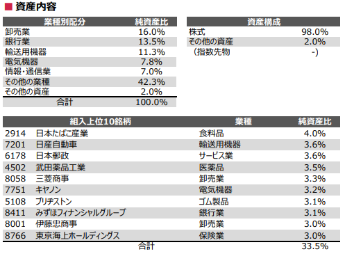 f:id:Investor-neko:20190411202440p:plain