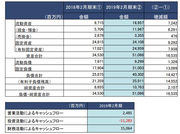 f:id:Investor-neko:20190418111741p:plain
