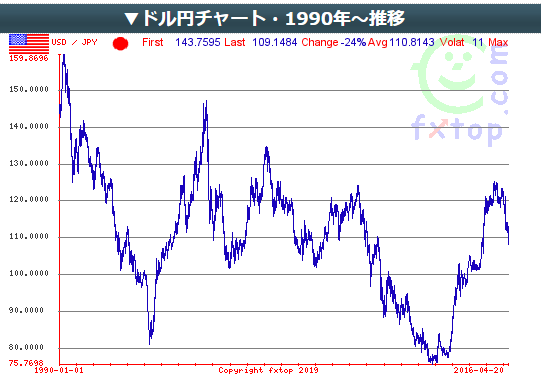 f:id:Investor-neko:20190506170533p:plain