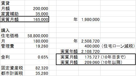 f:id:Investor-neko:20190724063614p:plain