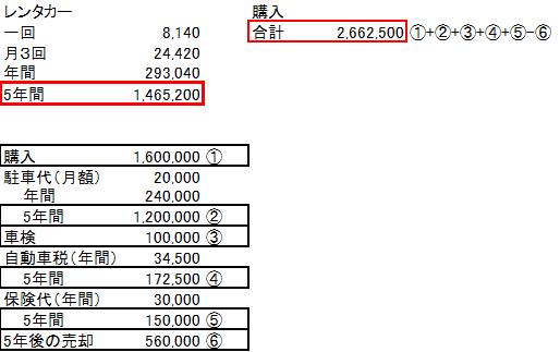 f:id:Investor-neko:20190810152008p:plain