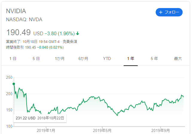 f:id:Investor-neko:20191020215711p:plain