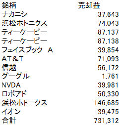 f:id:Investor-neko:20191112045705p:plain
