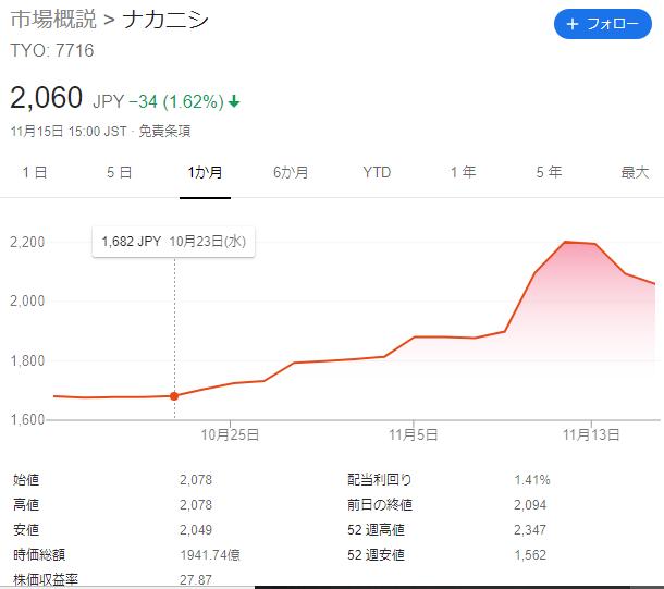 f:id:Investor-neko:20191116091655p:plain