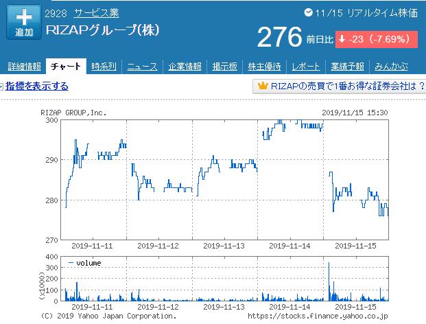 f:id:Investor-neko:20191117174127p:plain