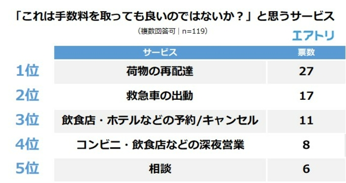 f:id:Investor-neko:20191201002127p:plain