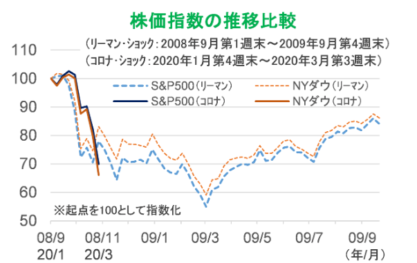 f:id:Investor-neko:20200327223612p:plain
