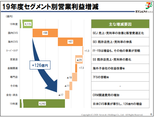 f:id:Investor-neko:20200410170911p:plain