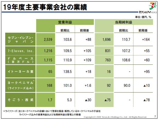 f:id:Investor-neko:20200410171648p:plain