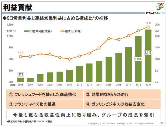 f:id:Investor-neko:20200410172933p:plain