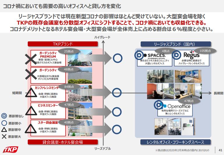 f:id:Investor-neko:20200421215431p:plain