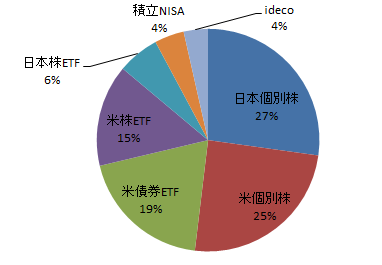f:id:Investor-neko:20200425212537p:plain