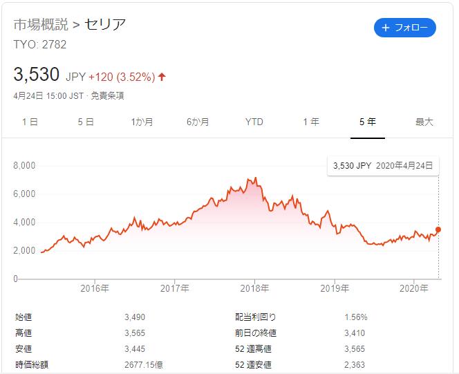 f:id:Investor-neko:20200426112513p:plain