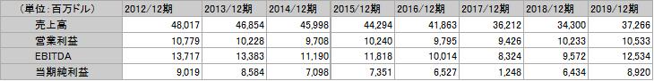 f:id:Investor-neko:20200426133317p:plain