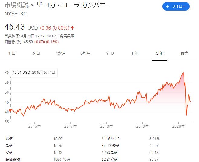 f:id:Investor-neko:20200426141731p:plain