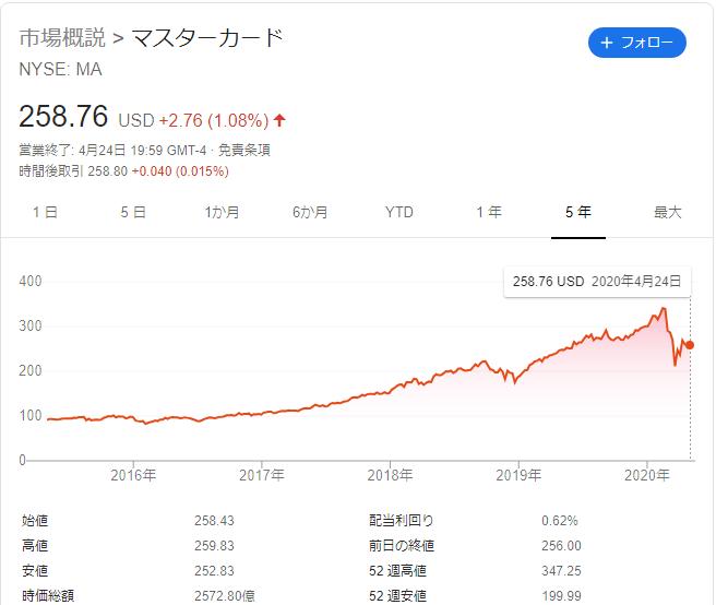 f:id:Investor-neko:20200426171720p:plain
