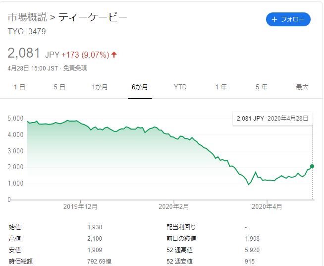 f:id:Investor-neko:20200428221804p:plain
